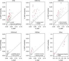 Atlas of prostate cancer heritability in <b>European</b> and African ...