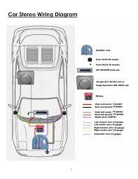 car audio wiring diagram software   wiring schematics and diagramsjvc car audio wiring diagram harness pioneer vehicle design software automotive program auto