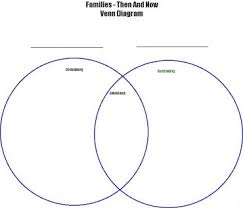 venn diagram   jazmine w    s online portfoliostart your own   website