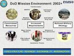 modernization, readiness, and sustainability. a. force structure