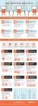 top work skills you ll need in infographic top 10 most important work traits for 2020