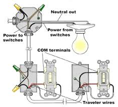 home electrical wiring basics residential wiring diagrams on home electrical wiring basics residential wiring diagrams on