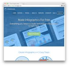 7 easy tools to create an awesome infographic in 30 minutes venngage website