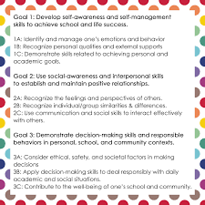 new product social emotional i can cards one stop they are designed to be used to help students know exactly what types of skills and knowledge they are expected to learn or can be used as a reference for