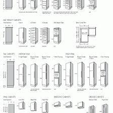kitchen cabinets depth tutorial