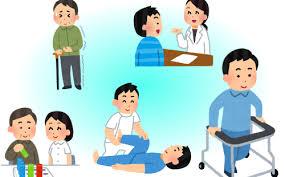 「脳卒中慢性期とリハビリテーション」の画像検索結果
