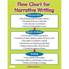 images about narrative writing on pinterest   writing    flow chart for narrative writing chart   scholar    s choice full day