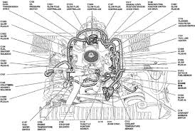 1997 ford e350 fuse box diagram 1997 image wiring ford e350 wiring diagram wiring diagram and schematic on 1997 ford e350 fuse box diagram