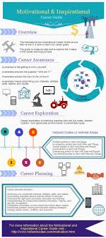 best images about college and career center bulletin board on the motivational and inspirational career guide shows that we are in a race to reach our