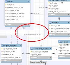 moving a relationship arrow in an eer diagram in mysql workbench    s    enter image description here
