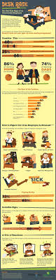 burnout westxdesign recognizing and preventing burnout infographic tell tale signs of an overworked employee