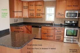 photos kitchen cabinet organization: