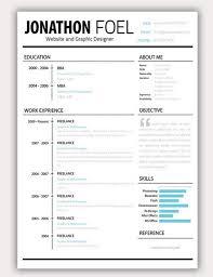 best resume template download  seangarrette cobest resume template