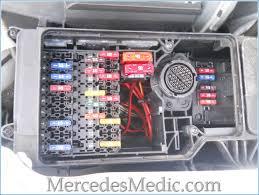 e class 1996 2002 w210 fuse box chart location designation main fuse box engine comparment mercedes benz e320 e430 e55 w210 fuse box location