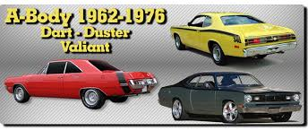 mopar parts dodge and plymouth yearone inc when it comes to mopar muscle it s all about the alphabet