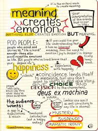 images about writing inspiration on pinterest  writers  as i grow in my visual thinking work its become abundantly clear that the story is  times more powerful than the visuals that support it and am i