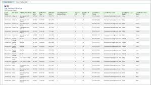 sample shift summary report