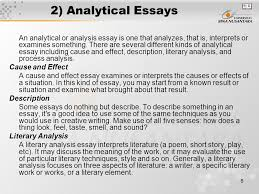 module  types of essay matakuliah  g    writing iv tahun        analytical essays an analytical or analysis essay is one that analyzes  that