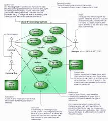best photos of use case diagram   system use case diagram  use    uml use case diagram example