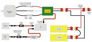 rc plane wiring diagram rc image wiring diagram similiar airplane diagram keywords on rc plane wiring diagram