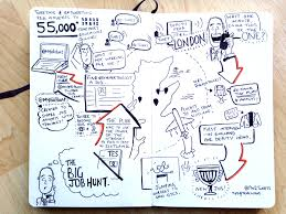 vamoose i m off to qkynaston by teachertoolkit sketchnote by pw2tweets