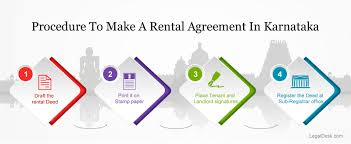 how to make your rental agreement in bangalore karnataka rent agreement procedure and format