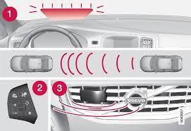 <b>Адаптивный круиз</b>-<b>контроль</b>   Поддержка водителя   S60 2014