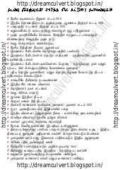current issues essays topics   tamil