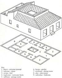 clst s   s   sosin      peristyle   House plans at Pompeii