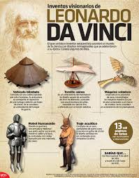 inventos visionarios de leonardo da vinci alto nivel arte inventos visionarios de leonardo da vinci alto nivel