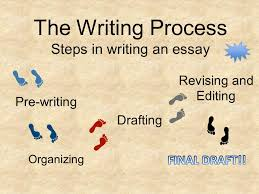 the writing process steps in writing an essay pre writing    the writing process steps in writing an essay pre writing organizing drafting revising and editing