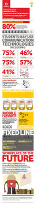 best images about gen y great expectations gen y expectations of the workplace infografia infographic