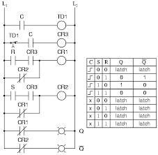 ladder diagram ladder image wiring diagram logic gates ladder diagram logic auto wiring diagram schematic on ladder diagram