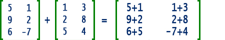 Exemplo explicativo de soma de matrizes. Matrizes 3×2