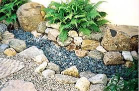 Small Picture Japanese Rock Garden Designs Markcastroco