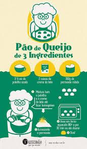 17 Best images about Quero comer on Pinterest E mel Apple.