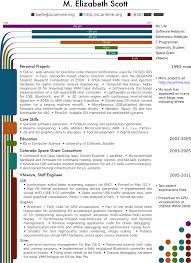 breakupus scenic get your resume template three for squawkfox breakupus extraordinary rsum scanlime comely thoughts on rsum and mesmerizing air traffic controller resume also resumes online in addition how to