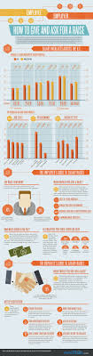 17 best images about hr personality types resume how to give and ask for a raise