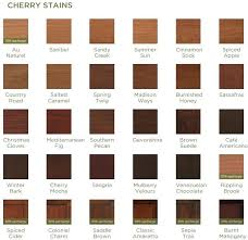 natural wood furniture especially domestic cherry is a truly evolving and special investment if you have further questions about cherry cherry wood furniture
