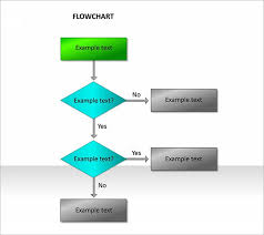 flow chart templates   free sample  example  format download    flowchart diagram example template