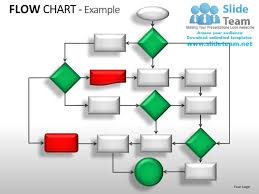 flow chart powerpoint presentation slides ppt templates       flow chart