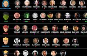 super infographic helps you keep track of every actor to play super infographic helps you keep track of every actor to play every superhero complex