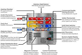 stero dishwasher sd2ra wiring diagrams stero dishwasher sd2ra stero dishwasher sd2ra wiring diagrams wire schematics for booster heaters wire home wiring diagrams