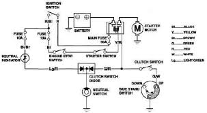 chevy starter motor wiring diagram wiring diagram wiring diagram for starter solenoid auto