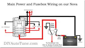 auto fuse box diagram auto image wiring diagram auto fuse box diagram auto wiring diagrams on auto fuse box diagram