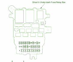 similiar bmw ci fuse box diagram keywords bmw e46 fuse box diagram additionally bmw e46 fuse box location