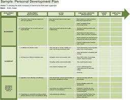 doc buy essay personal development plan com pdp essay sample