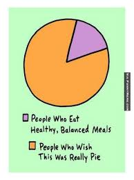 Funny memes - People who eat healthy | FunnyMeme.com via Relatably.com