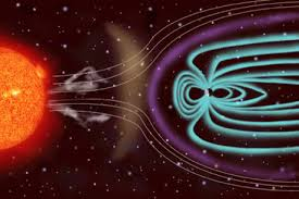 Image result for solar wind cycle