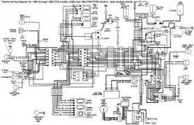 harley davidson stereo wiring diagram harley image harley davidson wiring diagrams wiring diagram on harley davidson stereo wiring diagram